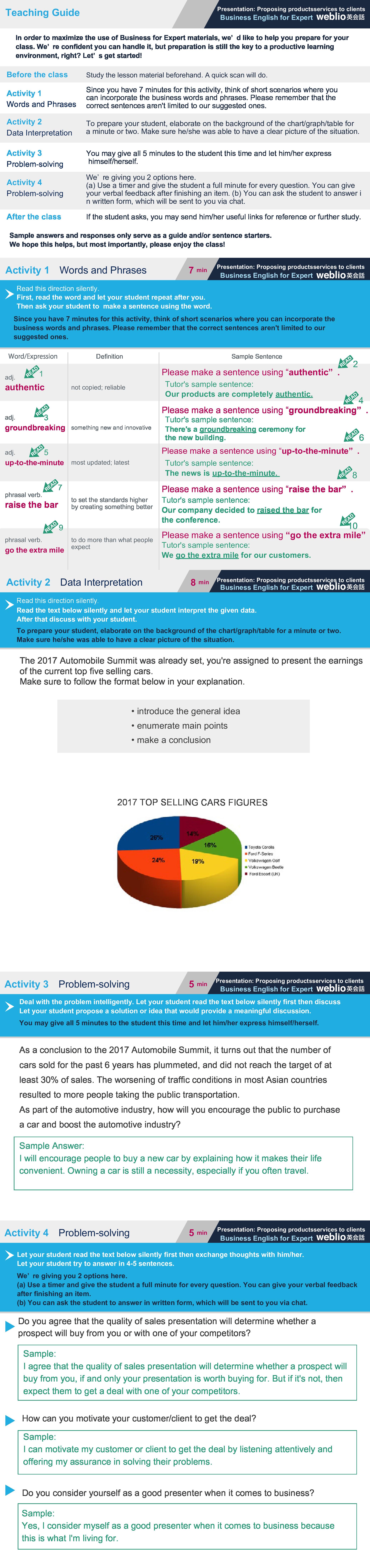 business-expert,business-presentation-proposing-productsservices-to-clients-tutors-copy