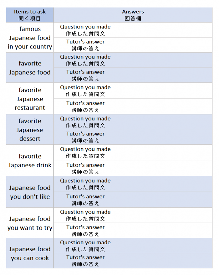 Living Abroad_Japanese Food