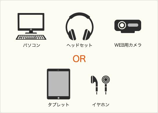 パソコン ヘッドセット WEB用カメラ タブレット イヤホン